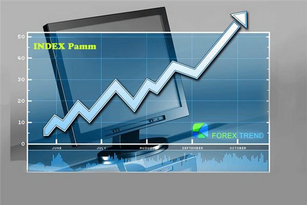 Индексное инвестирование